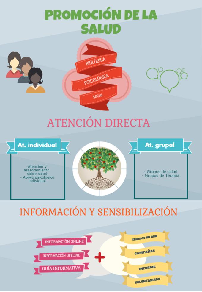 infografSalud