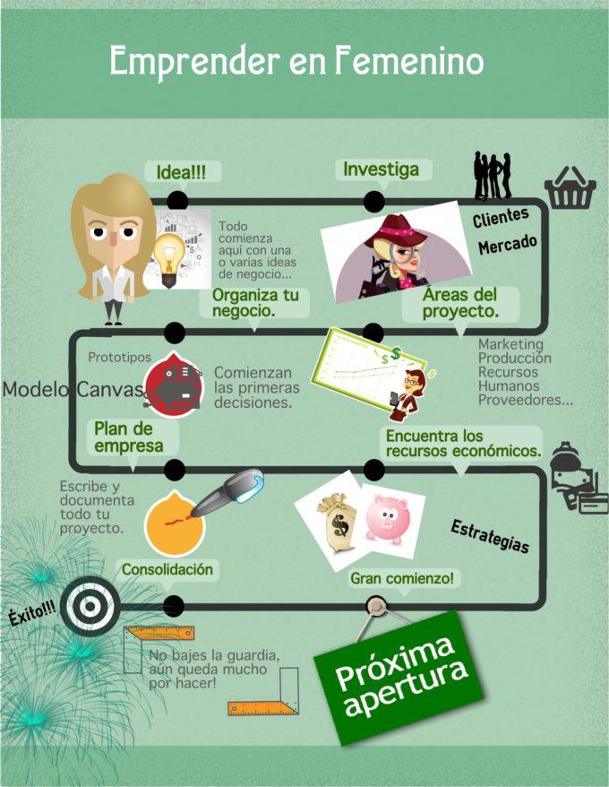 infografia_emprendimiento