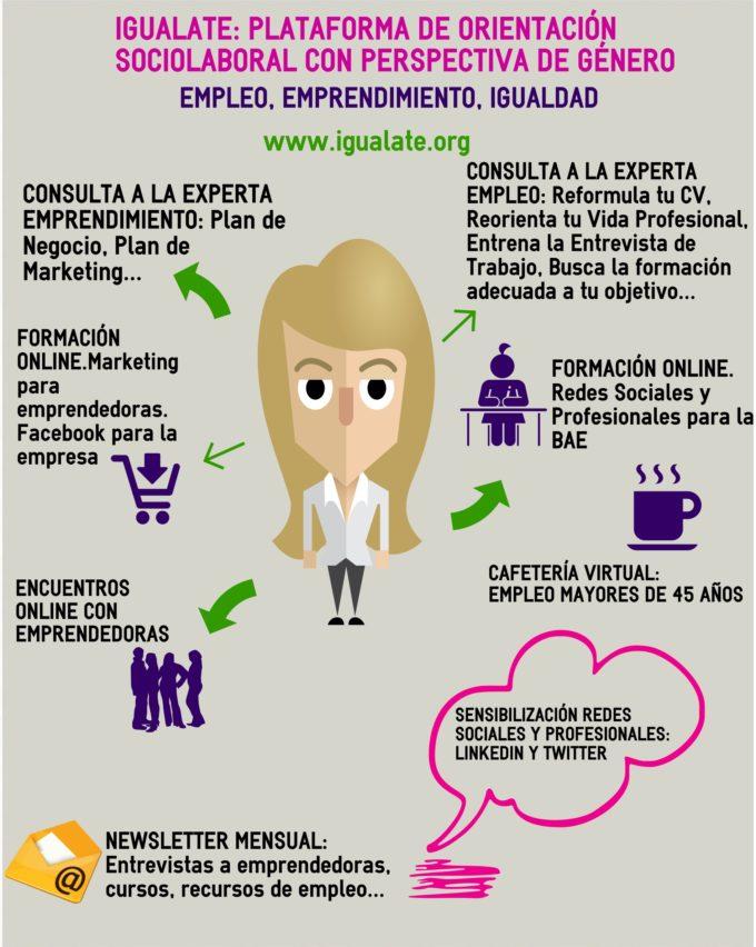 infografia_igualate
